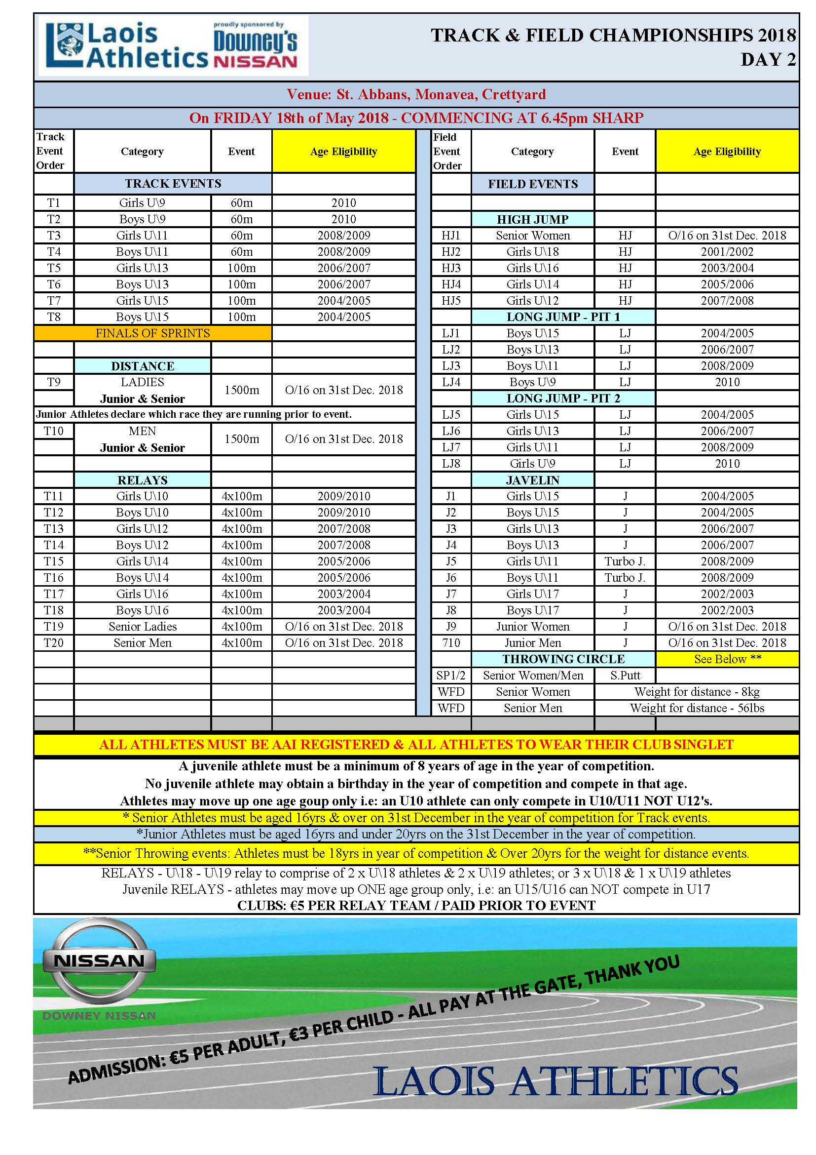 Laois Track Field Programme 2018 Day 2.pdf Page 1